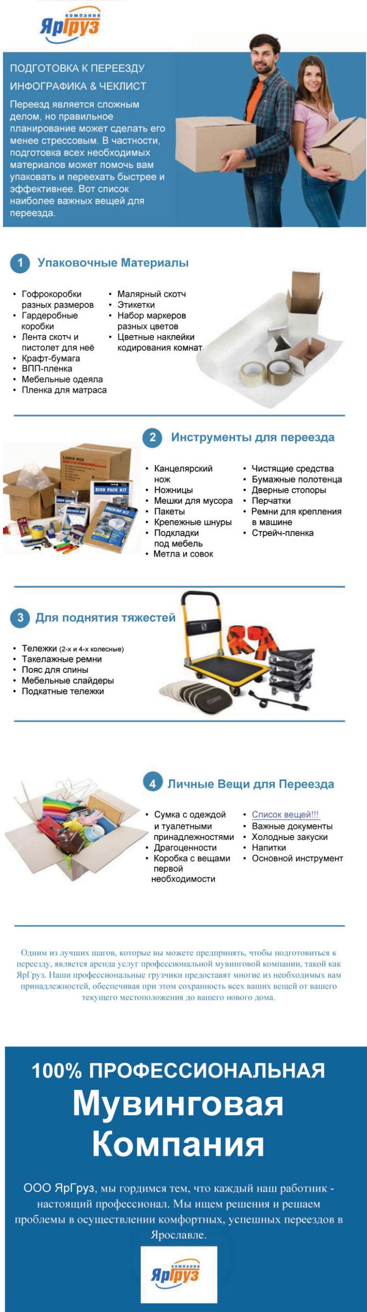 Подготовка к переезду инфографика & чеклист